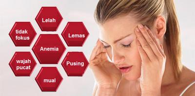 5. Terlindung dari Anemia