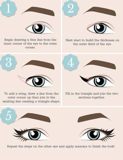 Mata Lebih Tegas dan Segar, Ini Tips Membuat Eyeliner Sesuai Bentuk Mata